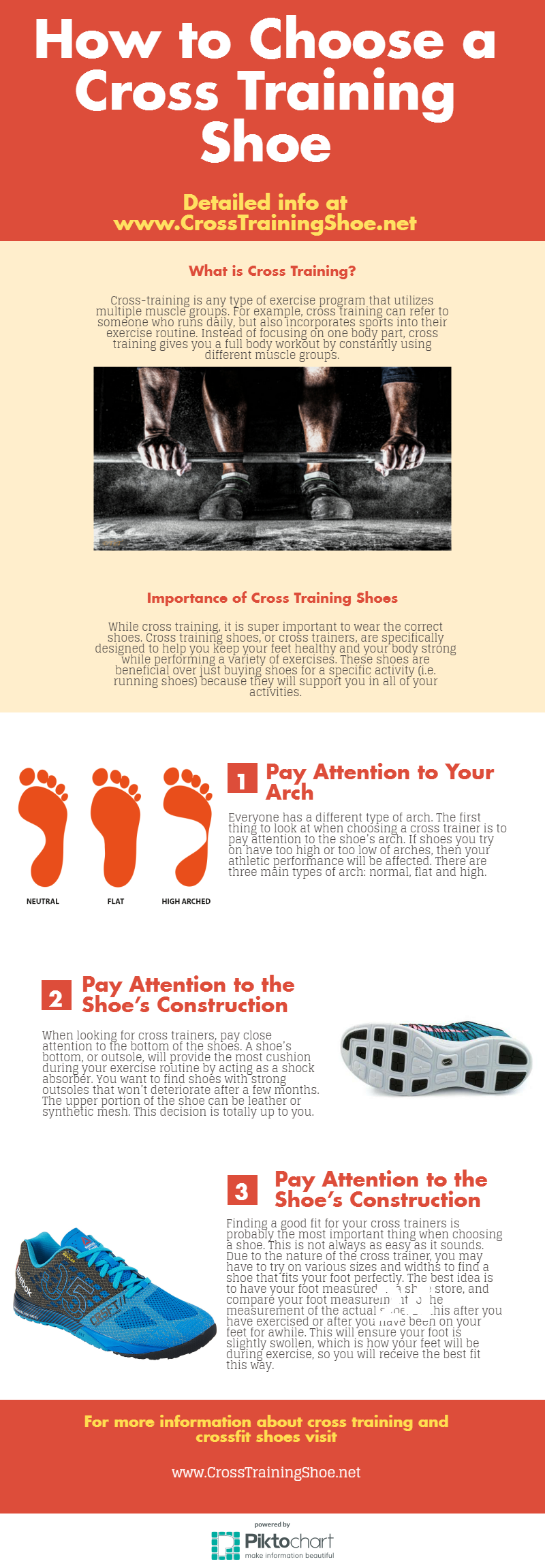 How to choose a crossfit shoe infographic